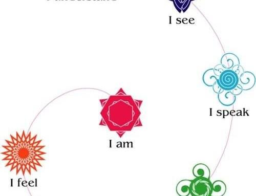 Meditatie anders bekeken